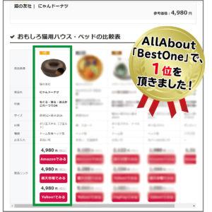 にゃんドーナツ AllAbout